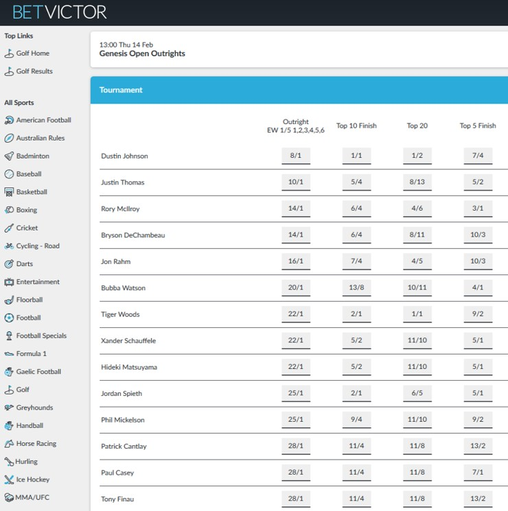 place markets betvictor